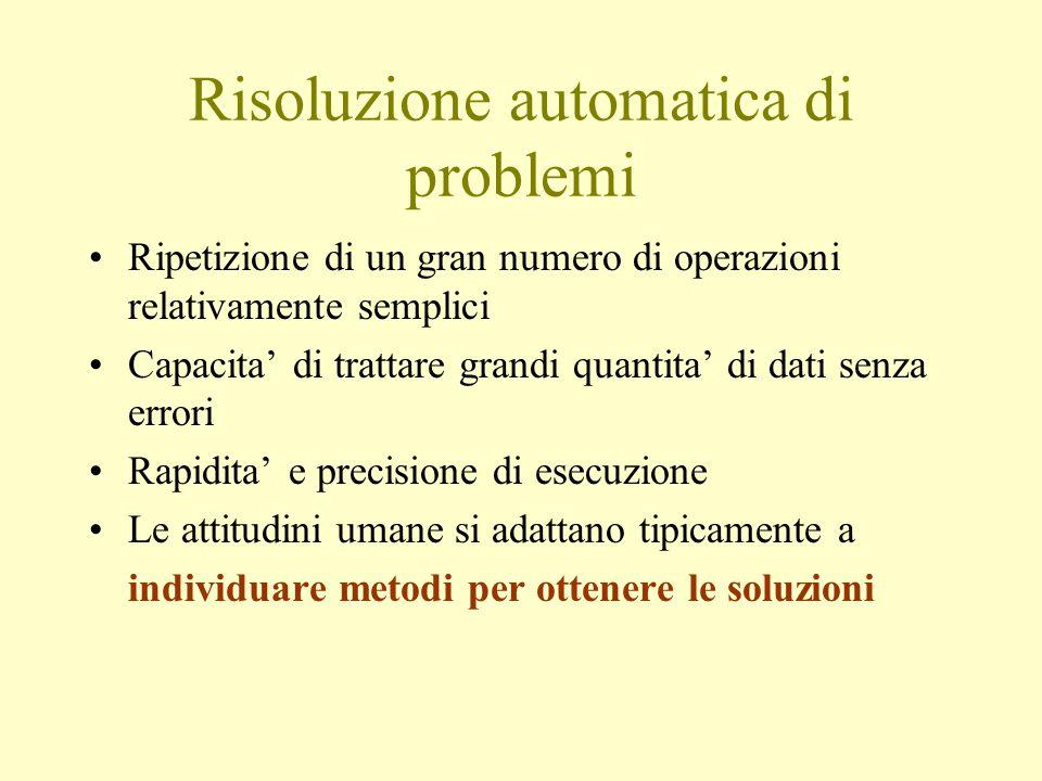 Risoluzione automatica di problemi Ripetizione di un gran numero di operazioni relativamente semplici Capacita' di trattare grandi quantita' di dati senza errori Rapidita' e precisione di esecuzione Le attitudini umane si adattano tipicamente a individuare metodi per ottenere le soluzioni