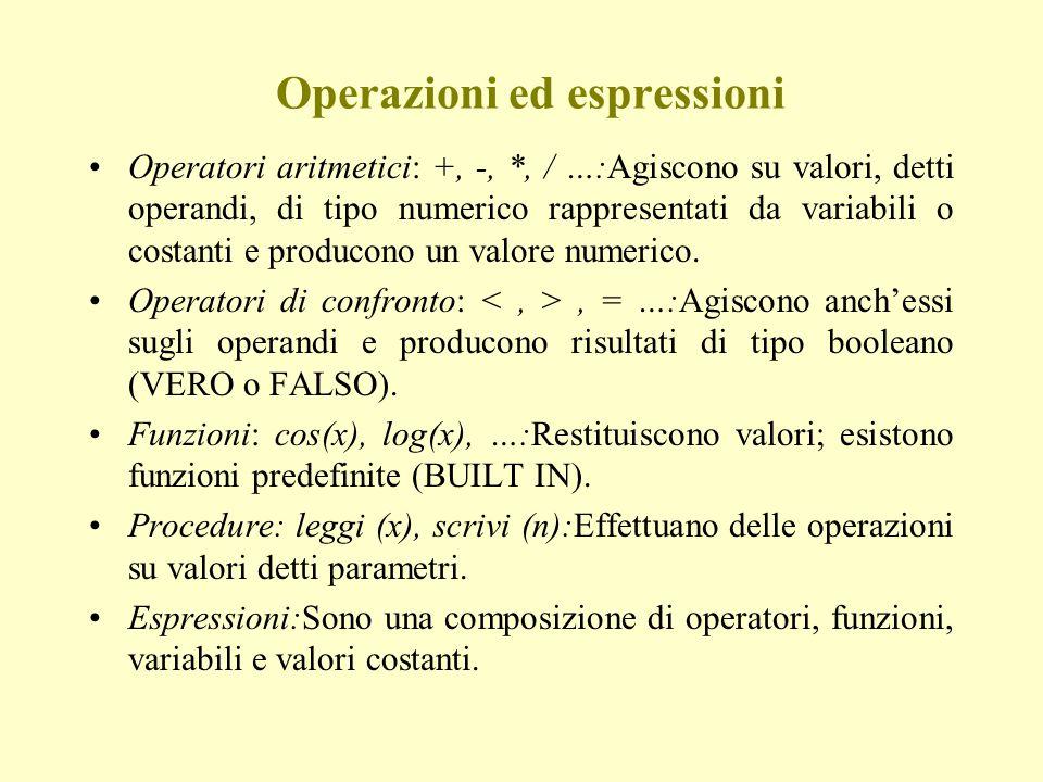 Operazioni ed espressioni Operatori aritmetici: +, -, *, / …:Agiscono su valori, detti operandi, di tipo numerico rappresentati da variabili o costanti e producono un valore numerico.