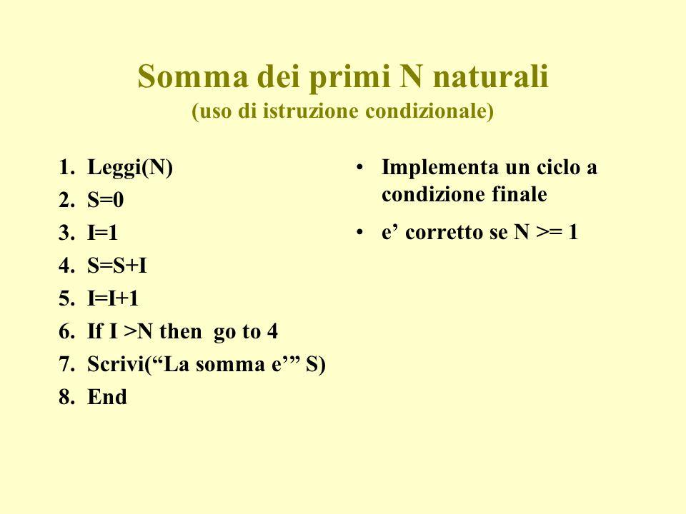 Somma dei primi N naturali (uso di istruzione condizionale) 1.