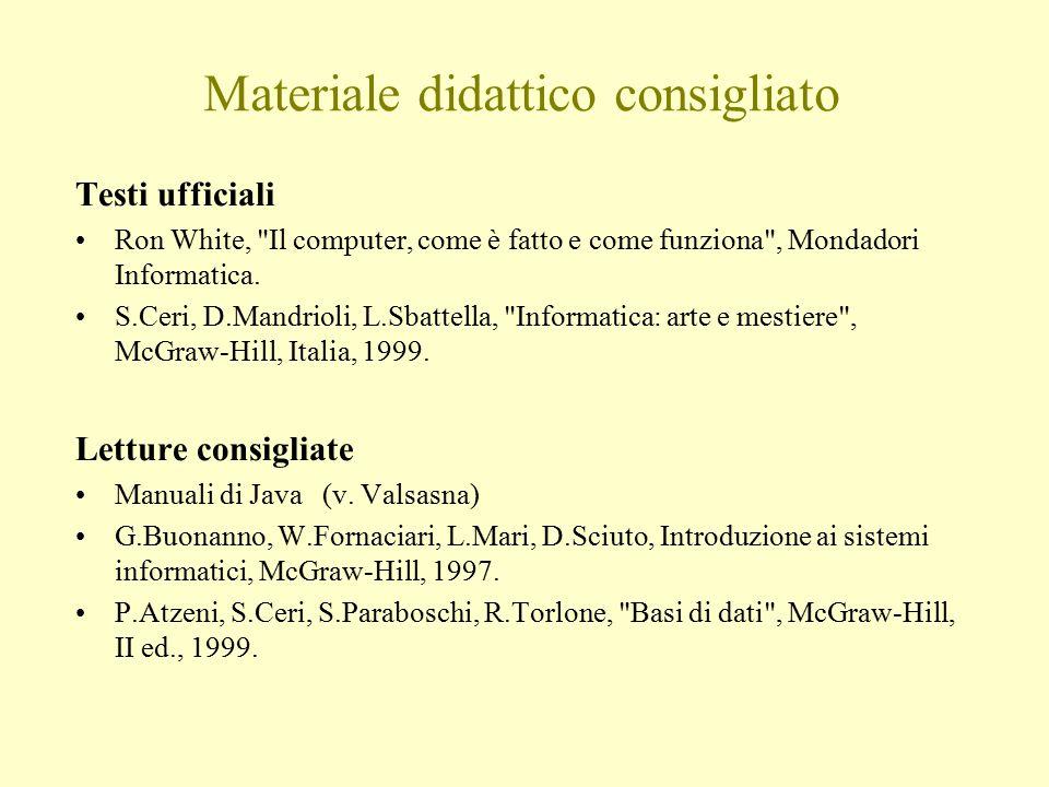 Materiale didattico consigliato Testi ufficiali Ron White, Il computer, come è fatto e come funziona , Mondadori Informatica.