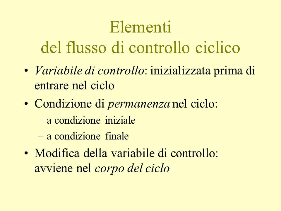 Elementi del flusso di controllo ciclico Variabile di controllo: inizializzata prima di entrare nel ciclo Condizione di permanenza nel ciclo: –a condizione iniziale –a condizione finale Modifica della variabile di controllo: avviene nel corpo del ciclo
