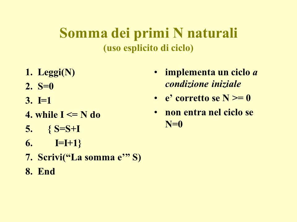 Somma dei primi N naturali (uso esplicito di ciclo) 1.