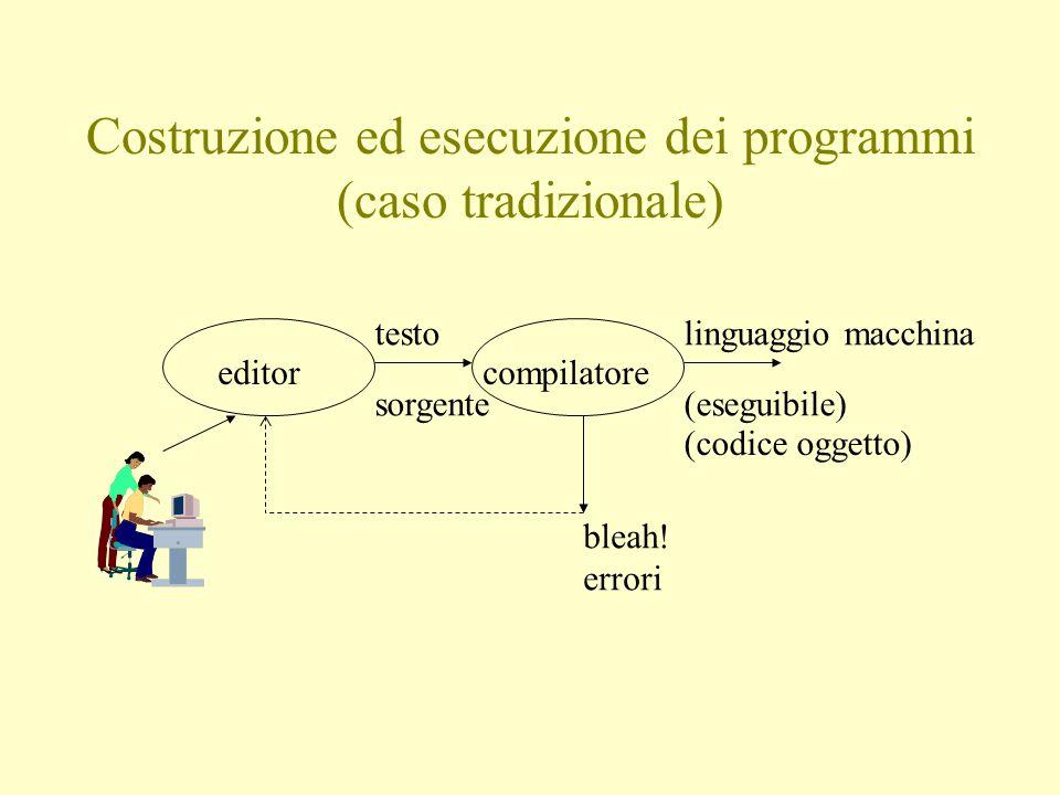 Costruzione ed esecuzione dei programmi (caso tradizionale) editorcompilatore testo sorgente linguaggio macchina (eseguibile) (codice oggetto) bleah.