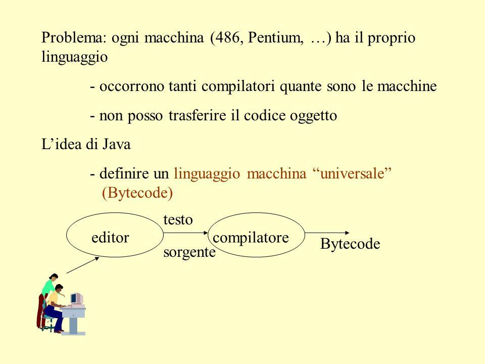 Problema: ogni macchina (486, Pentium, …) ha il proprio linguaggio - occorrono tanti compilatori quante sono le macchine - non posso trasferire il codice oggetto L'idea di Java - definire un linguaggio macchina universale (Bytecode) editorcompilatore testo sorgente Bytecode