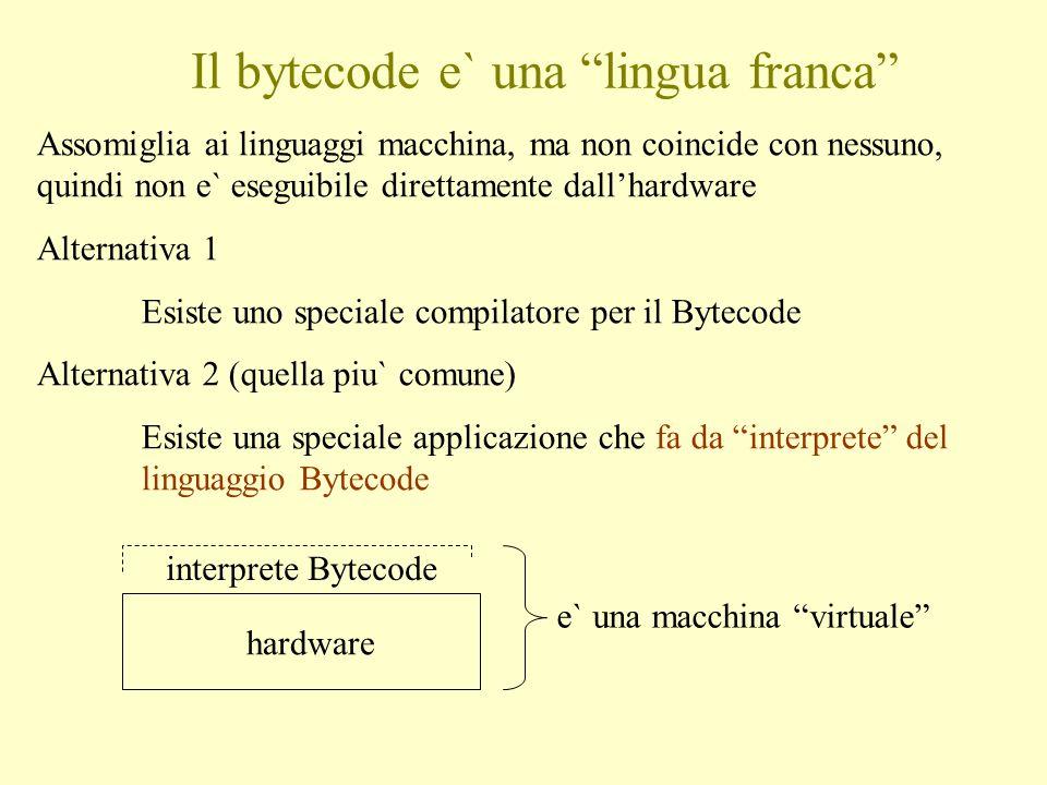 Assomiglia ai linguaggi macchina, ma non coincide con nessuno, quindi non e` eseguibile direttamente dall'hardware Alternativa 1 Esiste uno speciale compilatore per il Bytecode Alternativa 2 (quella piu` comune) Esiste una speciale applicazione che fa da interprete del linguaggio Bytecode hardware interprete Bytecode e` una macchina virtuale Il bytecode e` una lingua franca