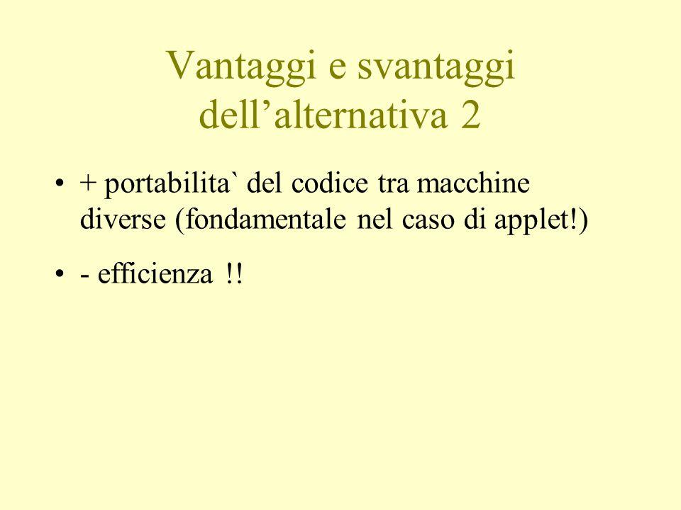 Vantaggi e svantaggi dell'alternativa 2 + portabilita` del codice tra macchine diverse (fondamentale nel caso di applet!) - efficienza !!