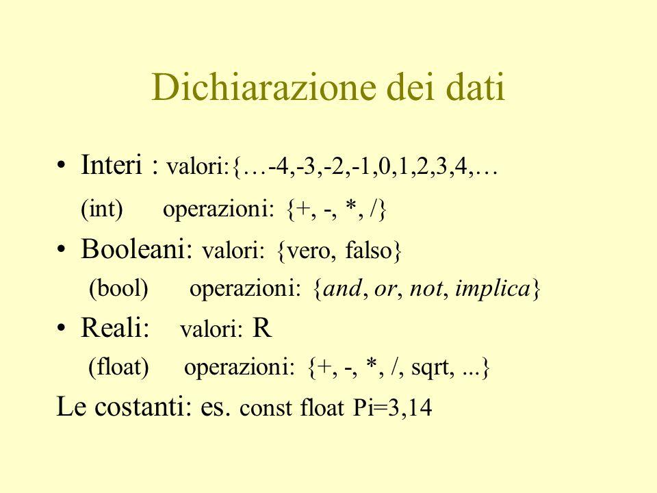 Dichiarazione dei dati Interi : valori:{…-4,-3,-2,-1,0,1,2,3,4,… (int) operazioni: {+, -, *, /} Booleani: valori: {vero, falso} (bool) operazioni: {and, or, not, implica} Reali: valori: R (float) operazioni: {+, -, *, /, sqrt,...} Le costanti: es.