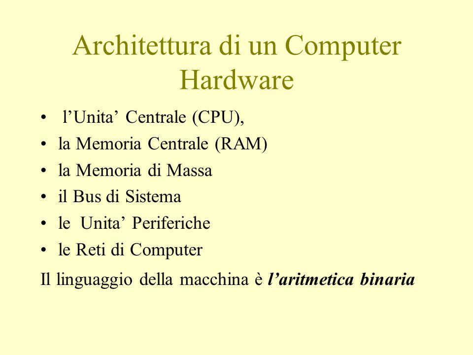 Architettura di un Computer Hardware l'Unita' Centrale (CPU), la Memoria Centrale (RAM) la Memoria di Massa il Bus di Sistema le Unita' Periferiche le Reti di Computer Il linguaggio della macchina è l'aritmetica binaria