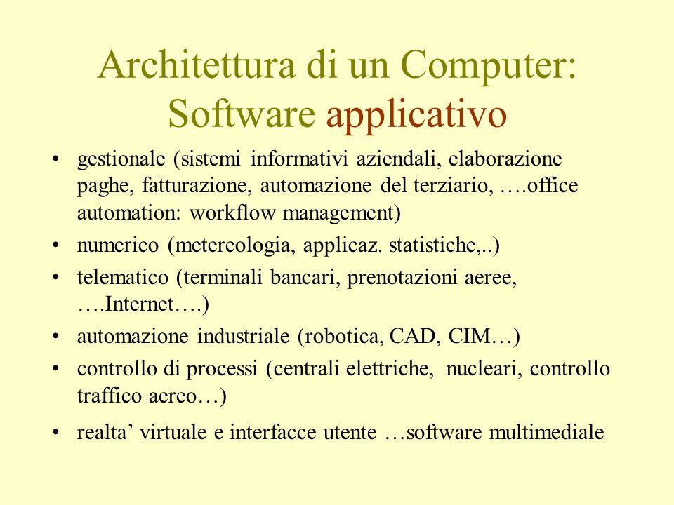 Architettura di un Computer: Software applicativo gestionale (sistemi informativi aziendali, elaborazione paghe, fatturazione, automazione del terziario, ….office automation: workflow management) numerico (metereologia, applicaz.