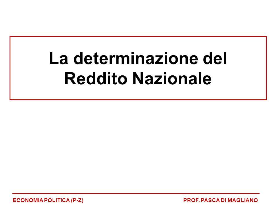 La determinazione del Reddito Nazionale ECONOMIA POLITICA (P-Z)PROF. PASCA DI MAGLIANO