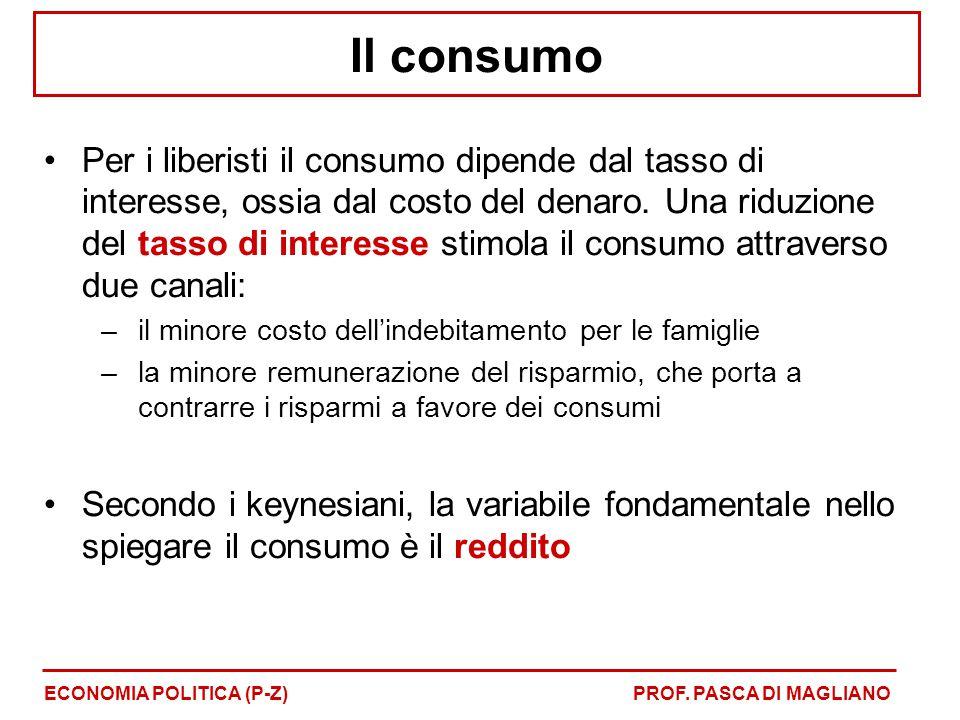 Il consumo Per i liberisti il consumo dipende dal tasso di interesse, ossia dal costo del denaro.