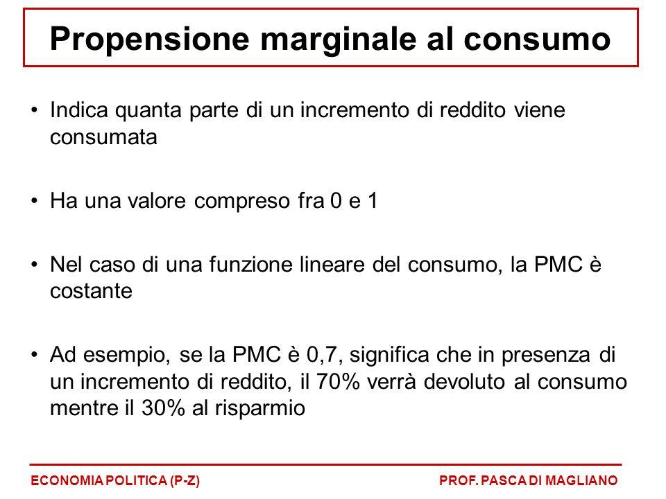 Propensione marginale al consumo Indica quanta parte di un incremento di reddito viene consumata Ha una valore compreso fra 0 e 1 Nel caso di una funzione lineare del consumo, la PMC è costante Ad esempio, se la PMC è 0,7, significa che in presenza di un incremento di reddito, il 70% verrà devoluto al consumo mentre il 30% al risparmio ECONOMIA POLITICA (P-Z)PROF.