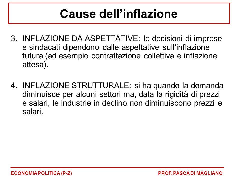 Cause dell'inflazione 3.INFLAZIONE DA ASPETTATIVE: le decisioni di imprese e sindacati dipendono dalle aspettative sull'inflazione futura (ad esempio