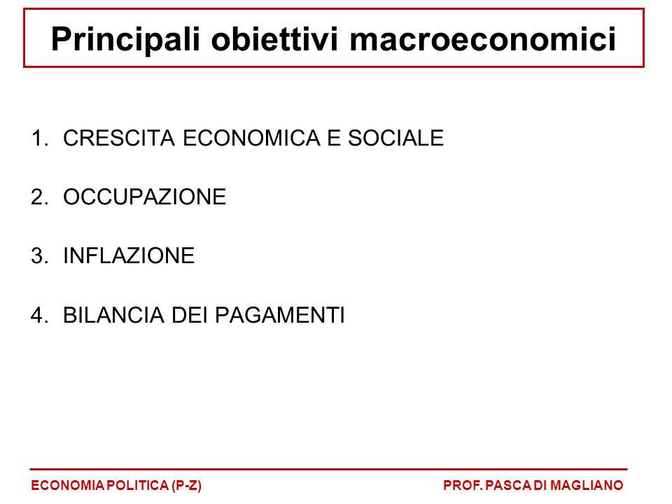 Principali obiettivi macroeconomici 1.CRESCITA ECONOMICA E SOCIALE 2.OCCUPAZIONE 3.INFLAZIONE 4.BILANCIA DEI PAGAMENTI ECONOMIA POLITICA (P-Z)PROF.
