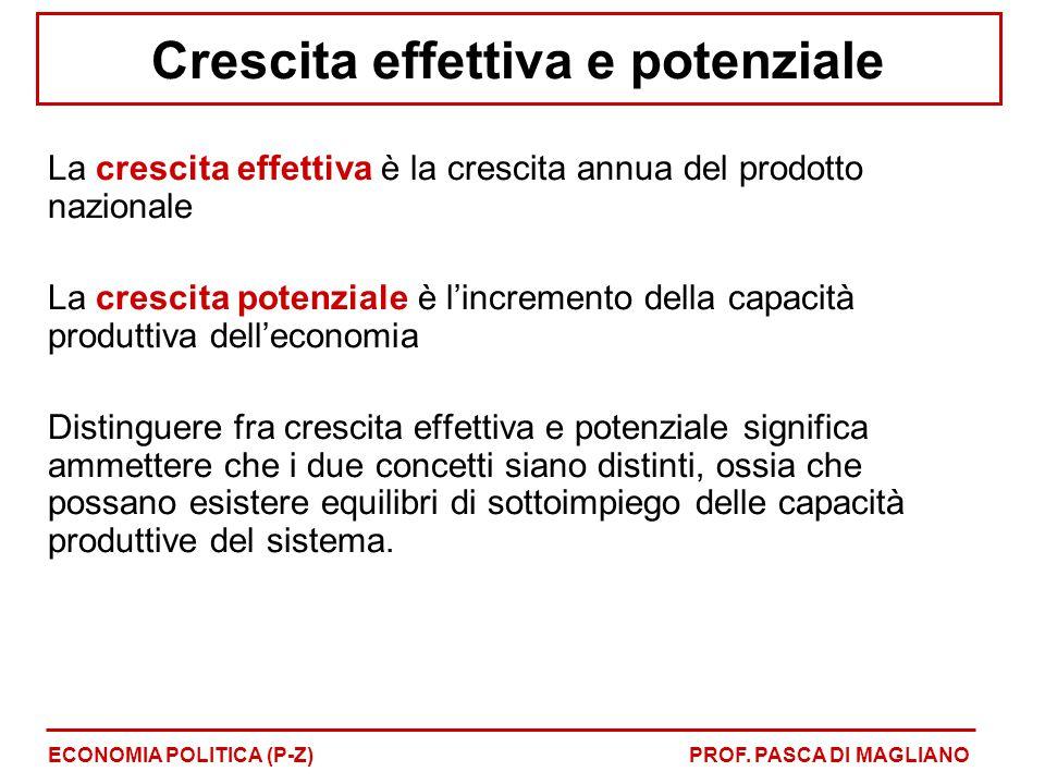 Crescita effettiva e potenziale La crescita effettiva è la crescita annua del prodotto nazionale La crescita potenziale è l'incremento della capacità