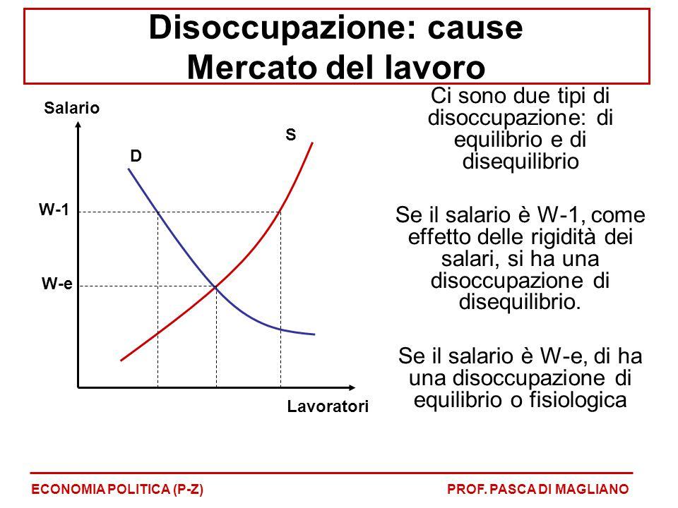 Disoccupazione: cause Mercato del lavoro Ci sono due tipi di disoccupazione: di equilibrio e di disequilibrio Se il salario è W-1, come effetto delle rigidità dei salari, si ha una disoccupazione di disequilibrio.