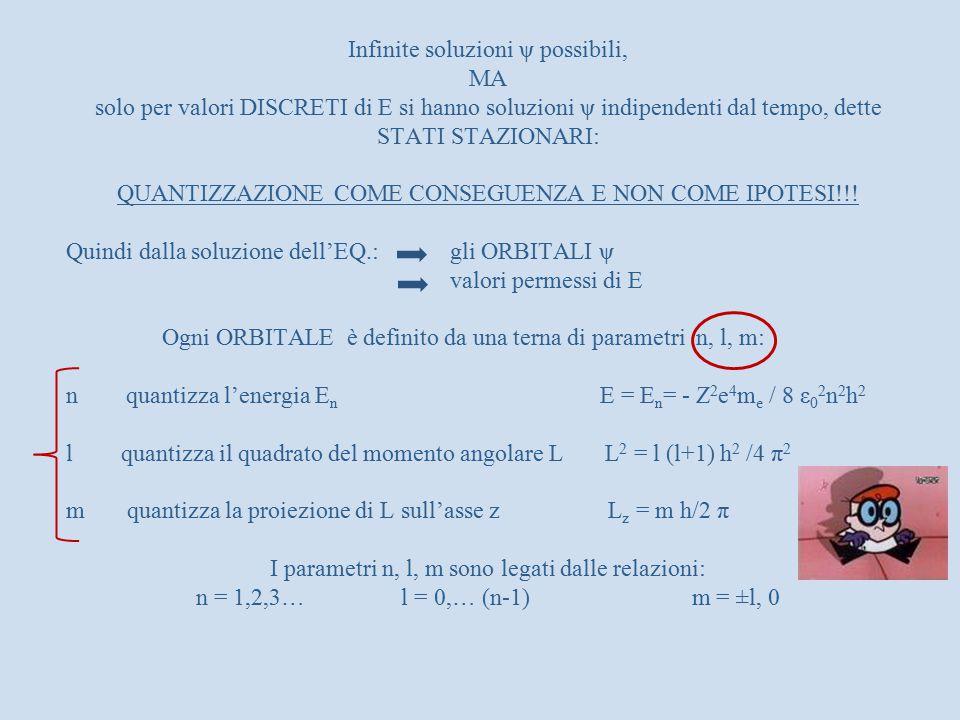 Infinite soluzioni ψ possibili, MA solo per valori DISCRETI di E si hanno soluzioni ψ indipendenti dal tempo, dette STATI STAZIONARI: QUANTIZZAZIONE C