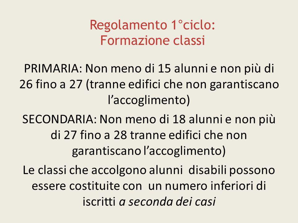 Regolamento 1°ciclo: Formazione classi PRIMARIA: Non meno di 15 alunni e non più di 26 fino a 27 (tranne edifici che non garantiscano l'accoglimento)