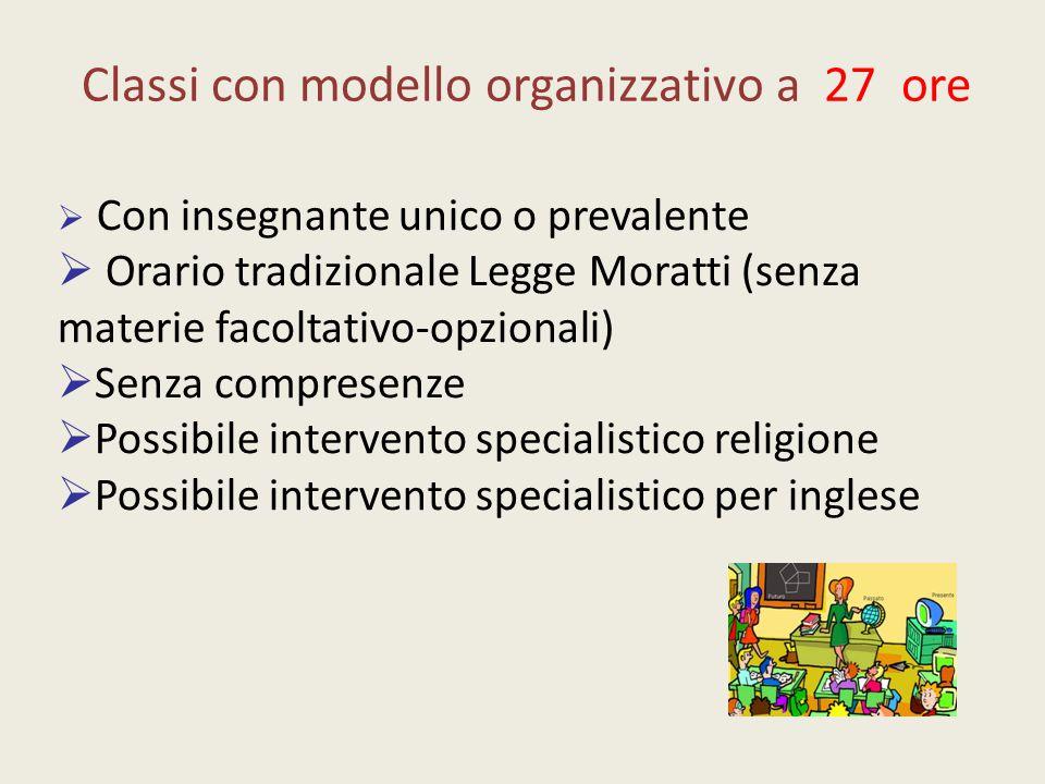 Classi con modello organizzativo a 27 ore  Con insegnante unico o prevalente  Orario tradizionale Legge Moratti (senza materie facoltativo-opzionali