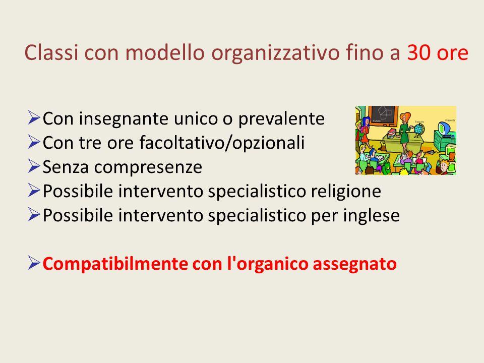 Classi con modello organizzativo fino a 30 ore  Con insegnante unico o prevalente  Con tre ore facoltativo/opzionali  Senza compresenze  Possibile