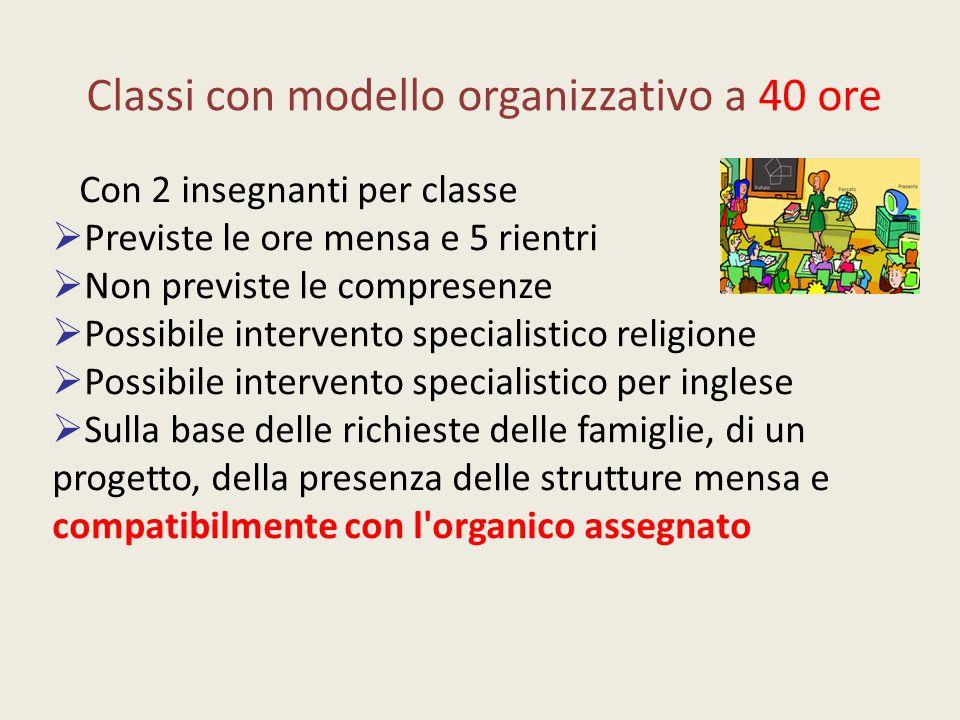 Classi con modello organizzativo a 40 ore Con 2 insegnanti per classe  Previste le ore mensa e 5 rientri  Non previste le compresenze  Possibile in