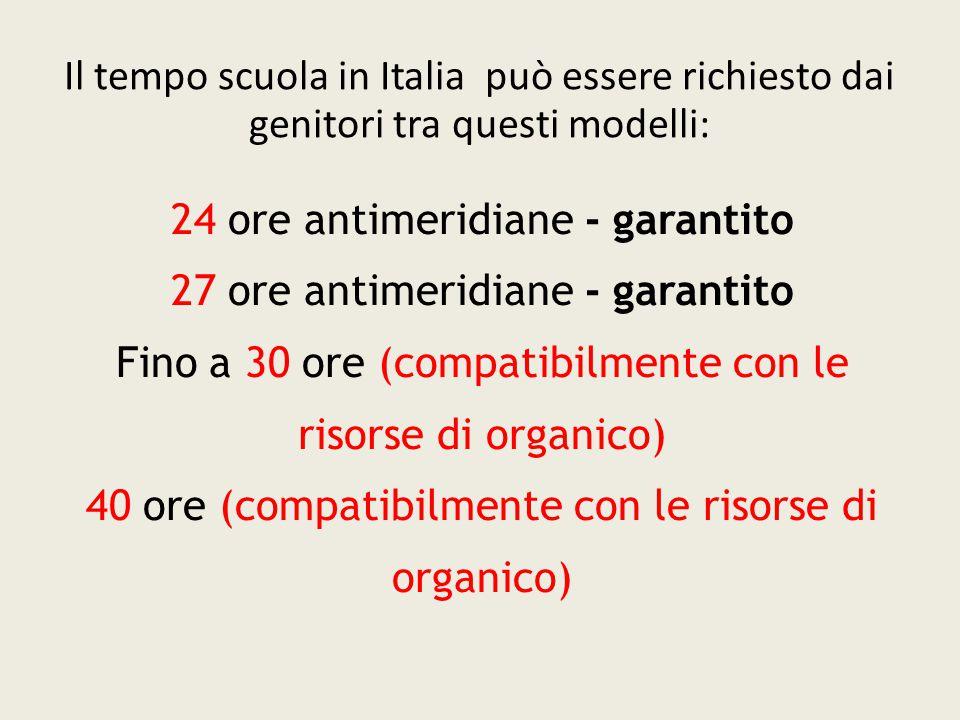 Il tempo scuola in Italia può essere richiesto dai genitori tra questi modelli: 24 ore antimeridiane - garantito 27 ore antimeridiane - garantito Fino