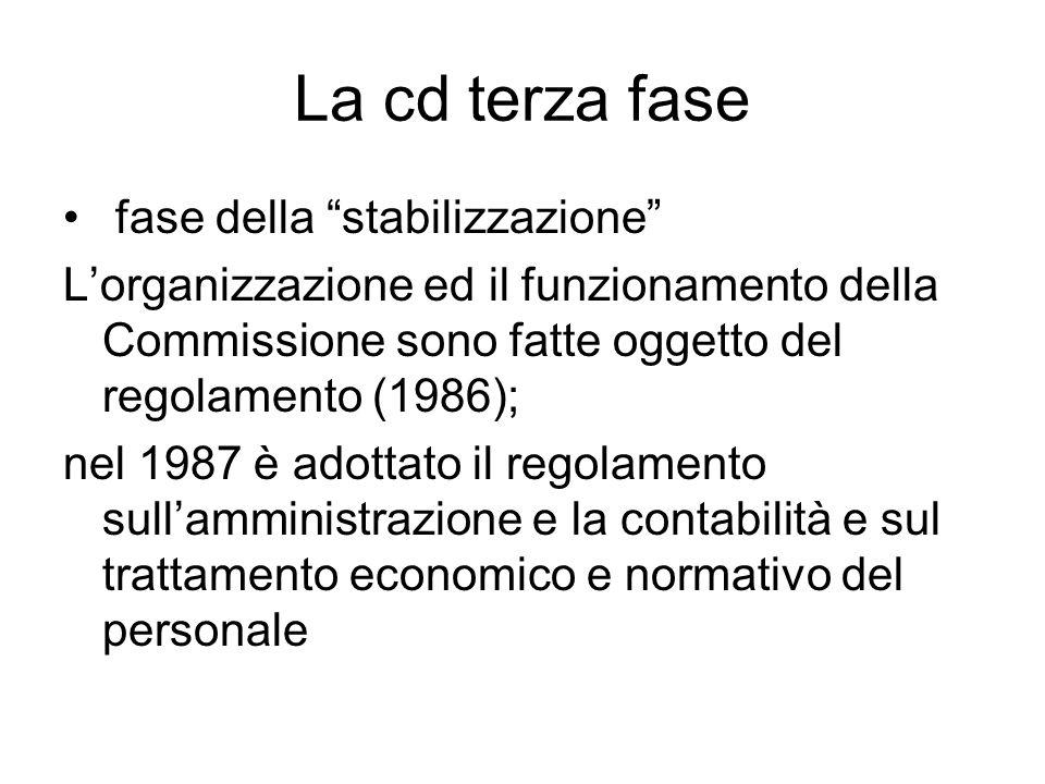 La cd terza fase fase della stabilizzazione L'organizzazione ed il funzionamento della Commissione sono fatte oggetto del regolamento (1986); nel 1987 è adottato il regolamento sull'amministrazione e la contabilità e sul trattamento economico e normativo del personale