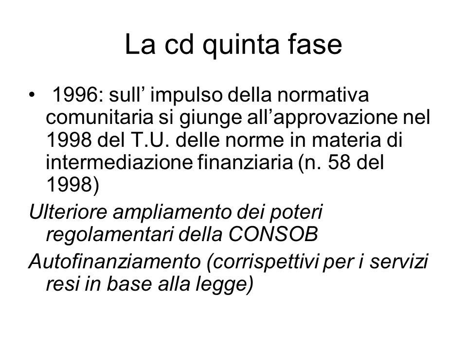La cd quinta fase 1996: sull' impulso della normativa comunitaria si giunge all'approvazione nel 1998 del T.U.