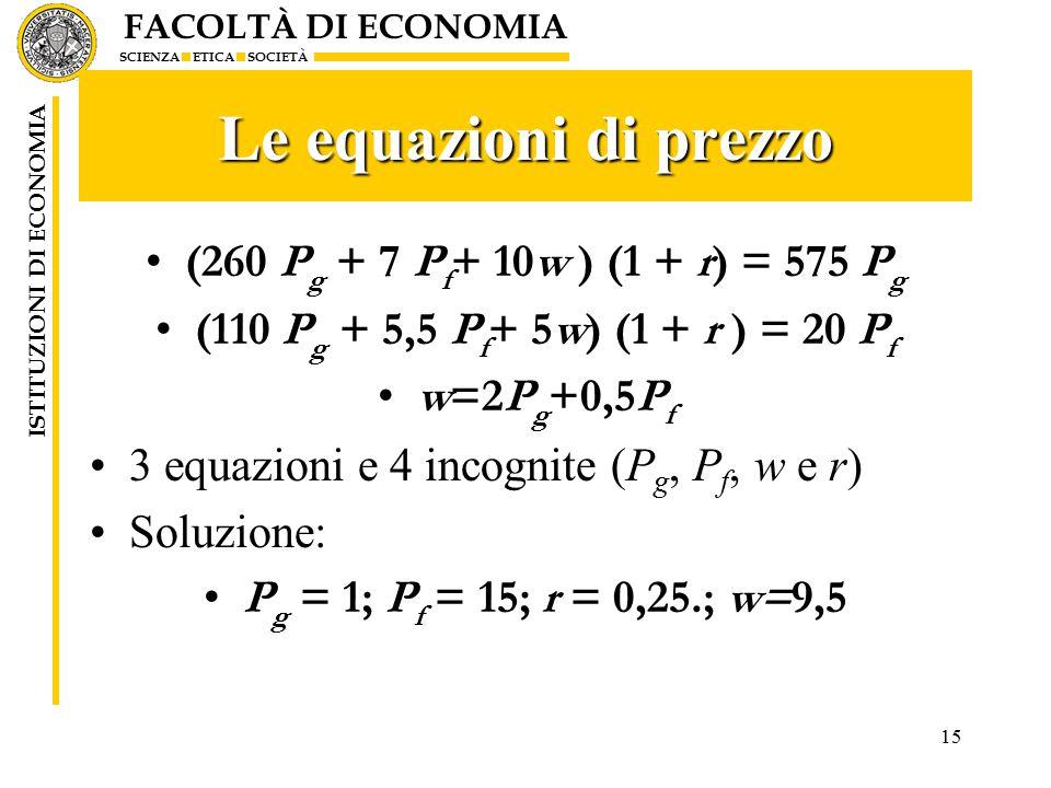 FACOLTÀ DI ECONOMIA SCIENZA ETICA SOCIETÀ ISTITUZIONI DI ECONOMIA 15 Le equazioni di prezzo (260 P g + 7 P f + 10w ) (1 + r) = 575 P g (110 P g + 5,5 P f + 5w) (1 + r ) = 20 P f w=2P g +0,5P f 3 equazioni e 4 incognite (P g, P f, w e r) Soluzione: P g = 1; P f = 15; r = 0,25.; w=9,5