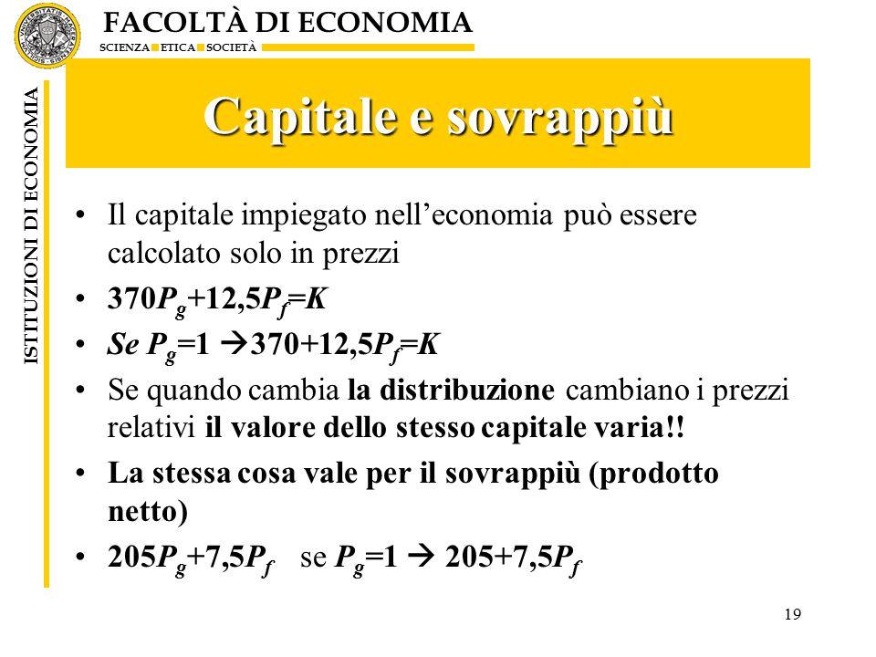 FACOLTÀ DI ECONOMIA SCIENZA ETICA SOCIETÀ ISTITUZIONI DI ECONOMIA Capitale e sovrappiù Il capitale impiegato nell'economia può essere calcolato solo in prezzi 370P g +12,5P f =K Se P g =1  370+12,5P f =K Se quando cambia la distribuzione cambiano i prezzi relativi il valore dello stesso capitale varia!.