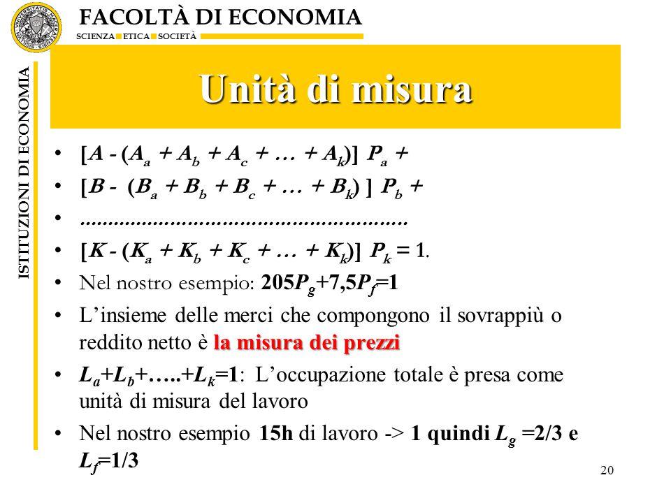 FACOLTÀ DI ECONOMIA SCIENZA ETICA SOCIETÀ ISTITUZIONI DI ECONOMIA 20 Unità di misura [A - (A a + A b + A c + … + A k )] P a + [B - (B a + B b + B c + … + B k ) ] P b +.........................................................