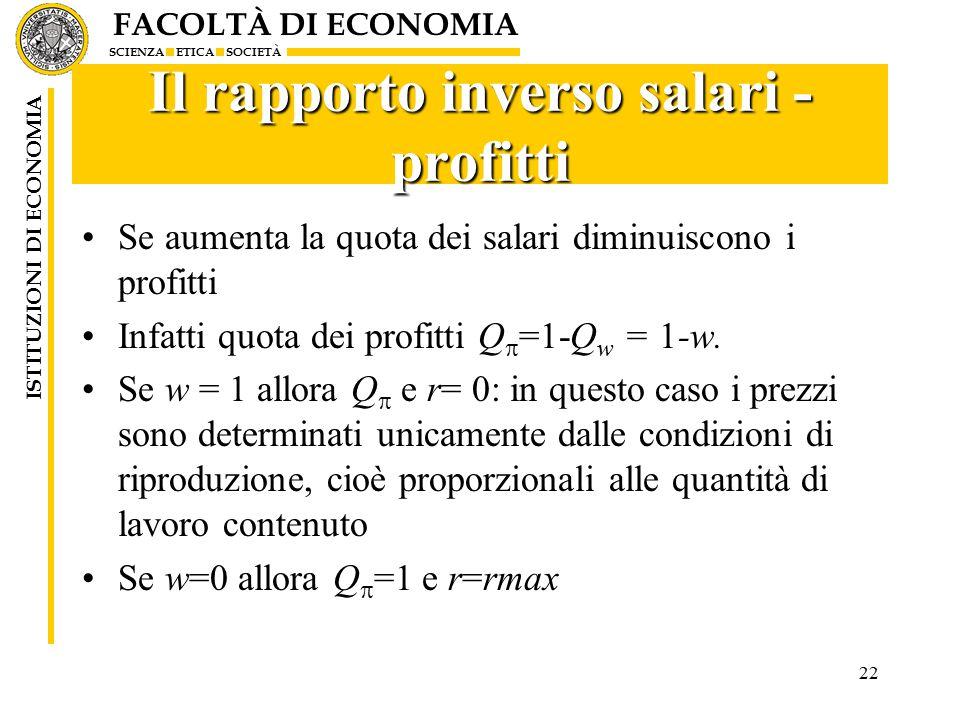 FACOLTÀ DI ECONOMIA SCIENZA ETICA SOCIETÀ ISTITUZIONI DI ECONOMIA 22 Il rapporto inverso salari - profitti Se aumenta la quota dei salari diminuiscono i profitti Infatti quota dei profitti Q  =1-Q w = 1-w.