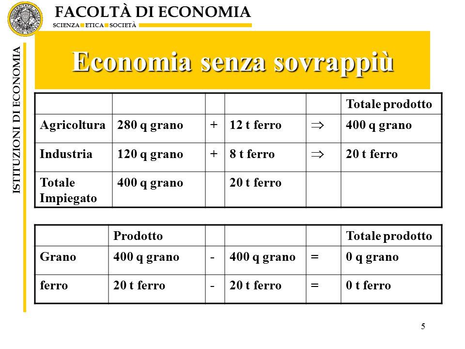 FACOLTÀ DI ECONOMIA SCIENZA ETICA SOCIETÀ ISTITUZIONI DI ECONOMIA 6 I rapporti di scambio Rapporti di scambio che permettono ai settori di riprodursi Agricoltura: offre (400-280)=120 quintali di grano; domanda: 12 tonnellate di ferro Industria: offre (20-8) = 12 tonnellate di ferro; domanda 120 quintali di grano Rapporto di scambio = 120/12 = 10 Per ogni tonnellata di ferro si danno in cambio 10 quintali di grano