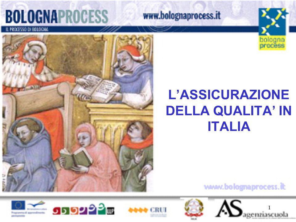 1 www.bolognaprocess.i t L'ASSICURAZIONE DELLA QUALITA' IN ITALIA