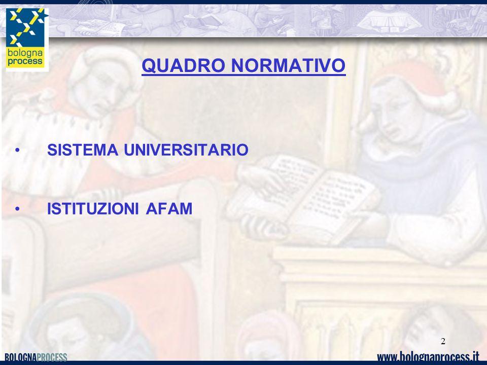 2 QUADRO NORMATIVO SISTEMA UNIVERSITARIO ISTITUZIONI AFAM