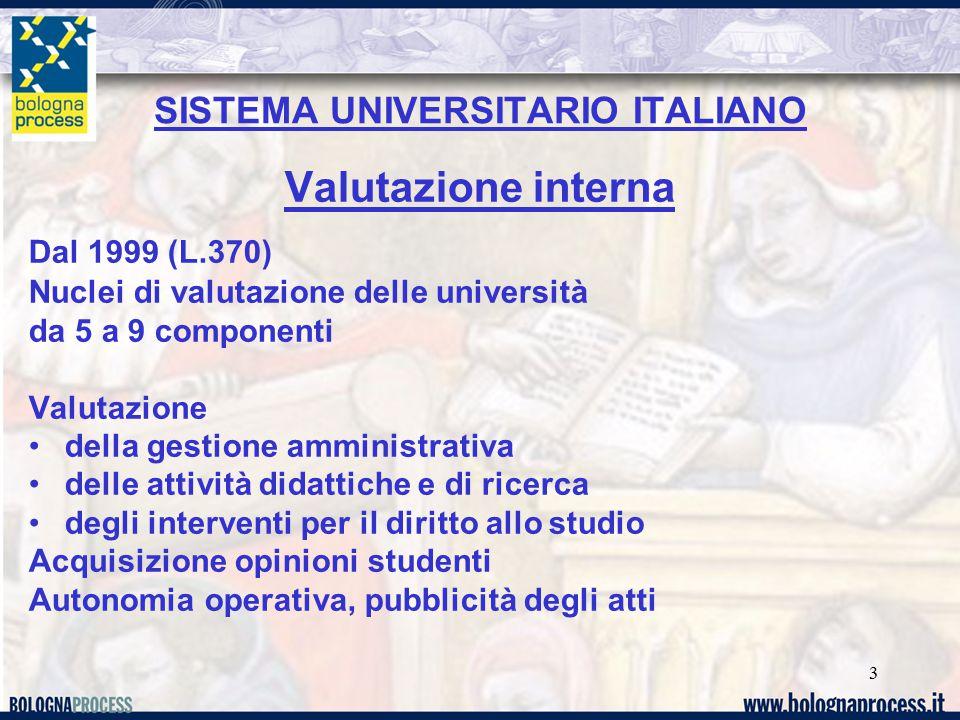 3 SISTEMA UNIVERSITARIO ITALIANO Valutazione interna Dal 1999 (L.370) Nuclei di valutazione delle università da 5 a 9 componenti Valutazione della gestione amministrativa delle attività didattiche e di ricerca degli interventi per il diritto allo studio Acquisizione opinioni studenti Autonomia operativa, pubblicità degli atti