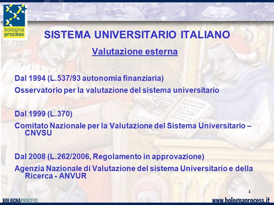 4 SISTEMA UNIVERSITARIO ITALIANO Valutazione esterna Dal 1994 (L.537/93 autonomia finanziaria) Osservatorio per la valutazione del sistema universitario Dal 1999 (L.370) Comitato Nazionale per la Valutazione del Sistema Universitario – CNVSU Dal 2008 (L.262/2006, Regolamento in approvazione) Agenzia Nazionale di Valutazione del sistema Universitario e della Ricerca - ANVUR