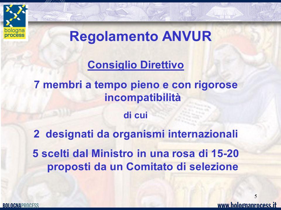 5 Regolamento ANVUR Consiglio Direttivo 7 membri a tempo pieno e con rigorose incompatibilità di cui 2 designati da organismi internazionali 5 scelti dal Ministro in una rosa di 15-20 proposti da un Comitato di selezione