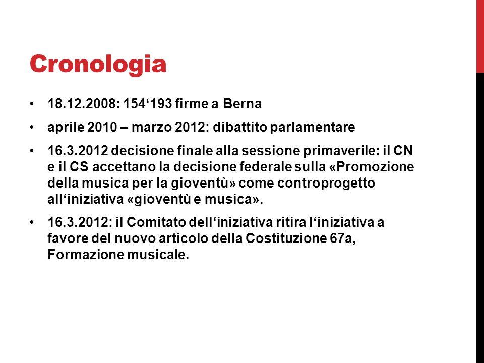 Cronologia 18.12.2008: 154'193 firme a Berna aprile 2010 – marzo 2012: dibattito parlamentare 16.3.2012 decisione finale alla sessione primaverile: il