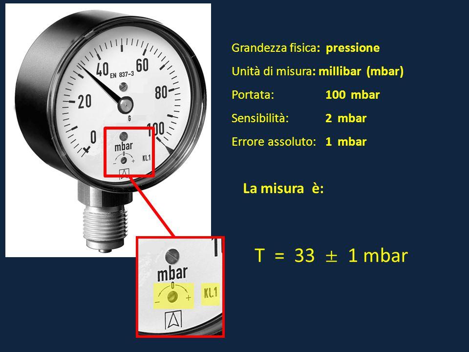 Grandezza fisica: pressione Unità di misura: millibar (mbar) Portata:100 mbar Sensibilità: 2 mbar Errore assoluto:1 mbar La misura è: