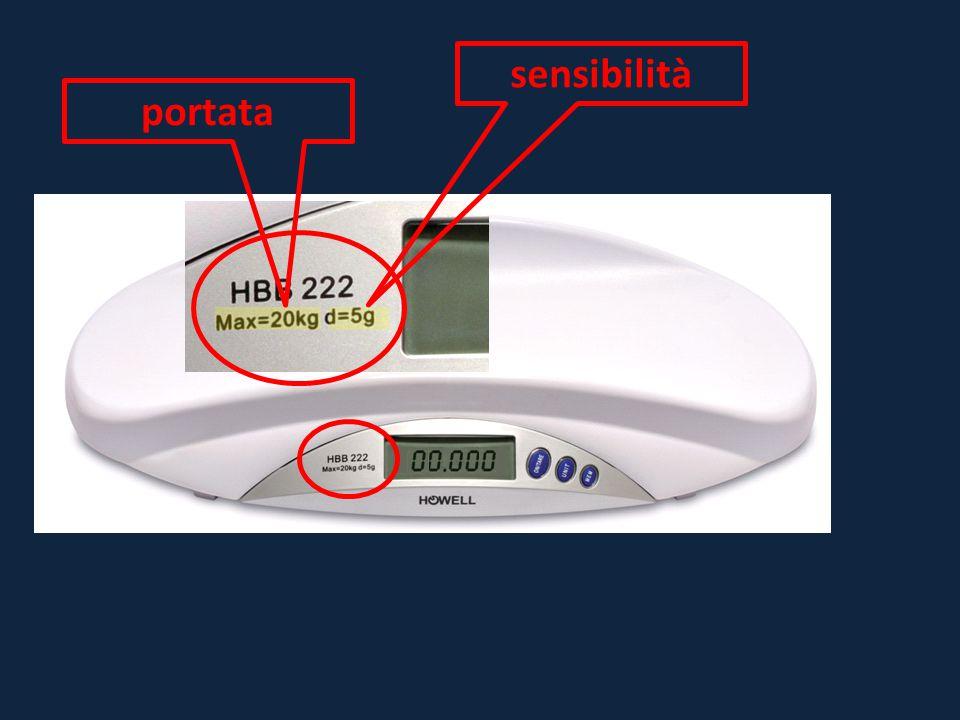 portata sensibilità In questo tipo di strumento di misura (digitale) l' errore assoluto (E a ) coincide con la sensibilità In questo caso: Ea =  5 g