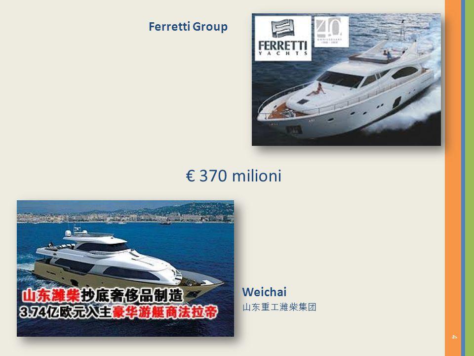 € 370 milioni 4 Weichai 山东重工潍柴集团 Ferretti Group