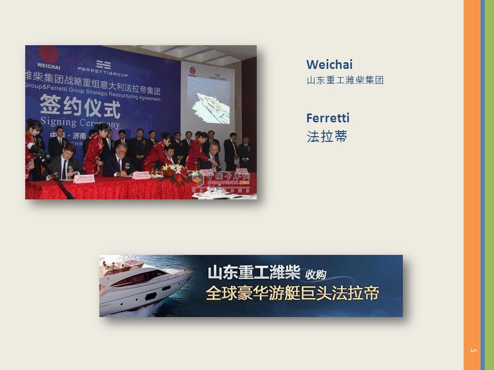 Weichai 山东重工潍柴集团 Ferretti 法拉蒂 5
