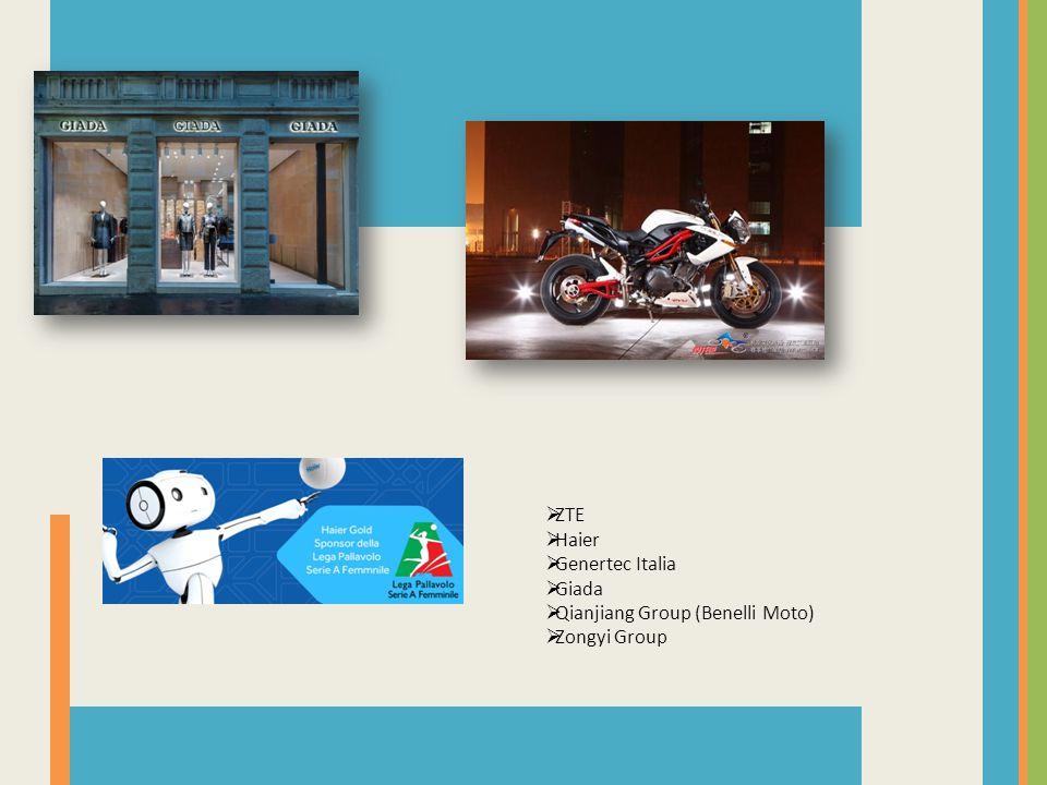  ZTE  Haier  Genertec Italia  Giada  Qianjiang Group (Benelli Moto)  Zongyi Group