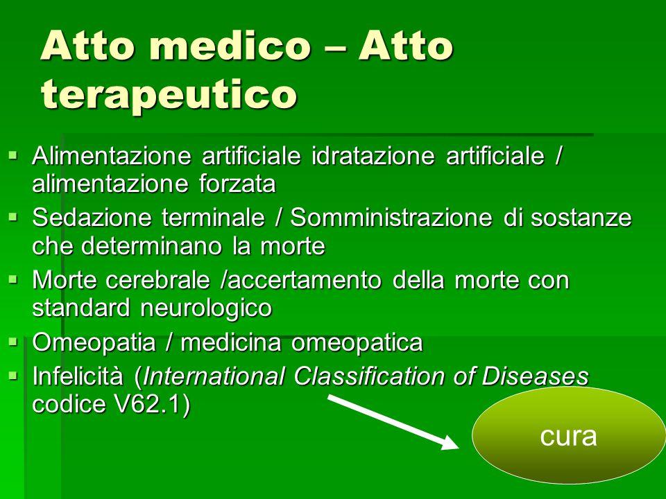 Atto medico – Atto terapeutico  Alimentazione artificiale idratazione artificiale / alimentazione forzata  Sedazione terminale / Somministrazione di