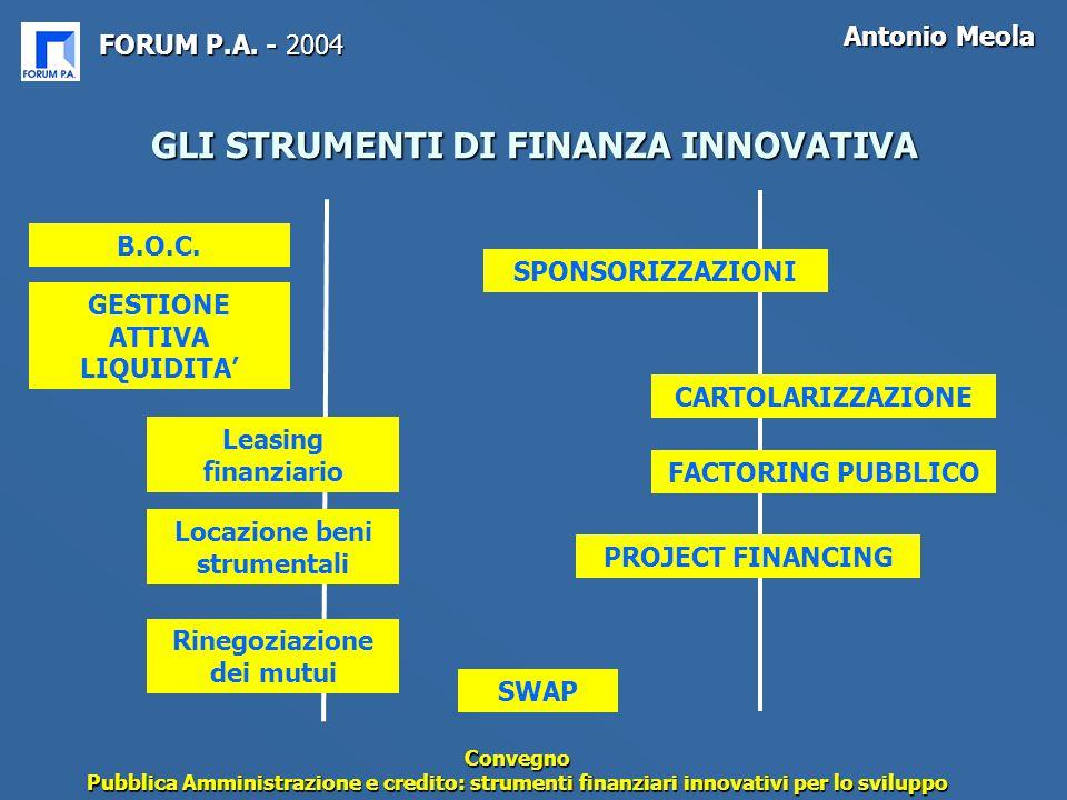 FORUM P.A. - 2004 Antonio Meola Convegno Pubblica Amministrazione e credito: strumenti finanziari innovativi per lo sviluppo GLI STRUMENTI DI FINANZA
