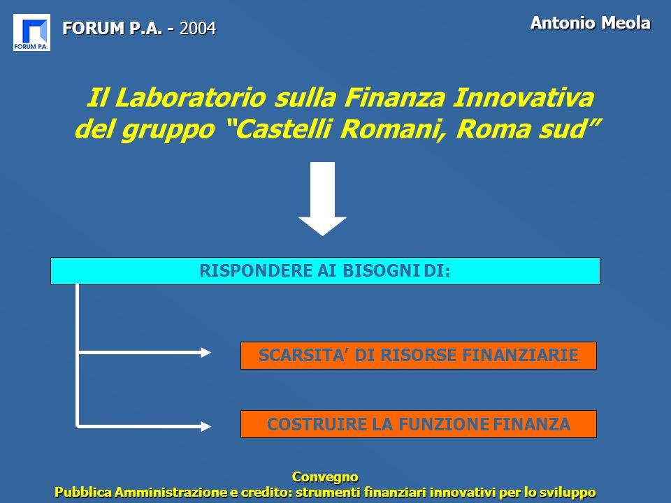 FORUM P.A. - 2004 Antonio Meola Convegno Pubblica Amministrazione e credito: strumenti finanziari innovativi per lo sviluppo Il Laboratorio sulla Fina