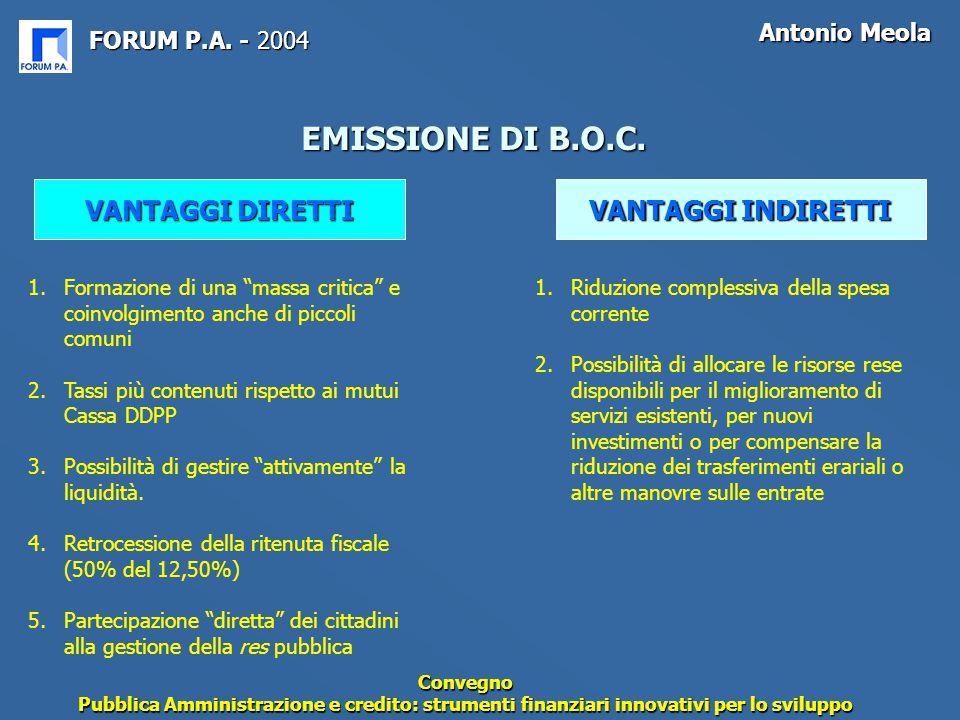 FORUM P.A. - 2004 Antonio Meola Convegno Pubblica Amministrazione e credito: strumenti finanziari innovativi per lo sviluppo EMISSIONE DI B.O.C. 1.For