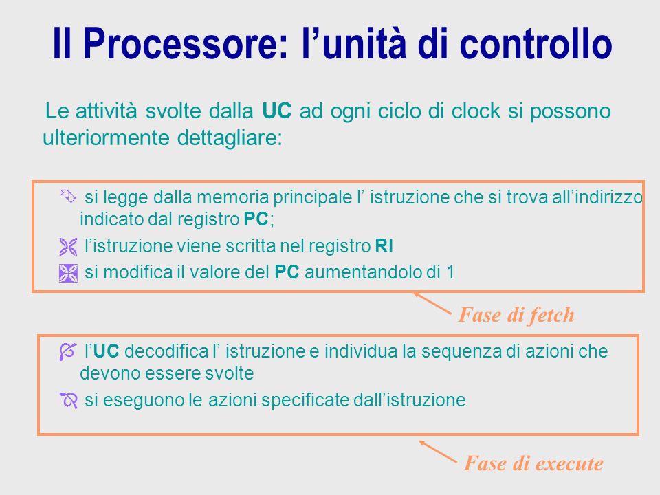 Il Processore: l'unità di controllo Le attività svolte dalla UC ad ogni ciclo di clock si possono ulteriormente dettagliare: Ê si legge dalla memoria