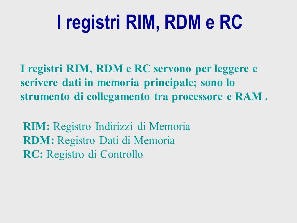 I registri RIM, RDM e RC RIM: Registro Indirizzi di Memoria RDM: Registro Dati di Memoria RC: Registro di Controllo I registri RIM, RDM e RC servono p